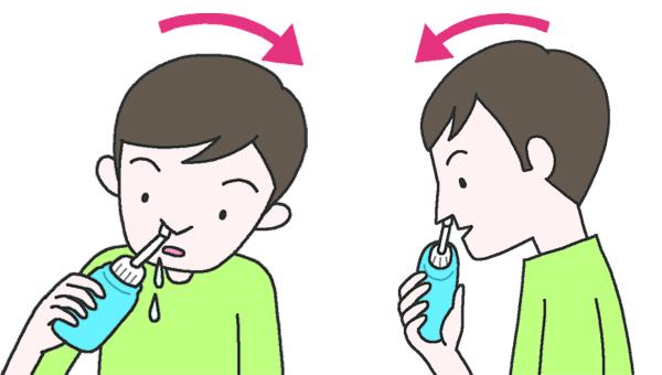 顔を下に向けて、洗う側の鼻が高くなるように首をかしげて、洗浄水をやさしく鼻に送り込む。洗い終わったら、片方ずつ鼻をかむ。洗浄中は口からゆっくり呼吸する。洗浄水を鼻の中に入れるときの圧力は、入れたのと同じ側から洗浄した水が出てくる程度のやさしさで十分。反対側から出てきたり、のどに流れたりする場合は圧力が強すぎると考えよう。