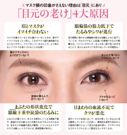 目元が老けて見える4大原因は、血流不足、眼輪筋の筋力低下、眉とマスクのバランス、まぶたの形状変化などだ。マスク顔の目元を若々しい印象に見せるためには原因を知ったうえで対策を講ずることが大切。