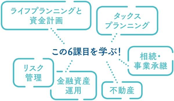 FP資格で学ぶのはこの6科目
