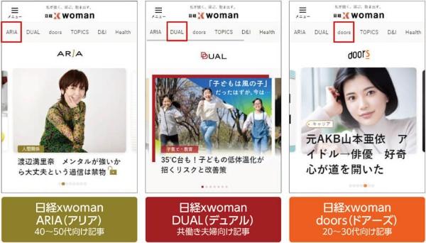左から順に、40~50代向けのARIA、共働き夫婦のためのDUAL、20~30代向けのdoorsのコンテンツ名が並び、ワンタップで画面を切り替えられる