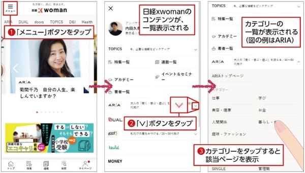ARIA、DUALなど、コンテンツのカテゴリーを見るには、画面左上の「≡(メニュー)」ボタンを押す(1)。開くメニューには、コンテンツ名が並んでいるので、右側にある「v」ボタンをタップ(2)。カテゴリーが表示されるので、そこでタップすれば該当ページを開ける(3)