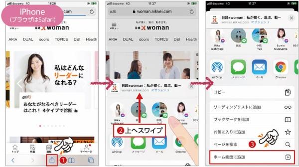iPhoneのブラウザ「Safari」で日経xwomanの画面を表示させた状態で、画面下側にあるボトムメニュー中央にあるアイコンをタップ(1)。開くメニューを上方向へスワイプして(2)、「ホーム画面に追加」をタップする(3)