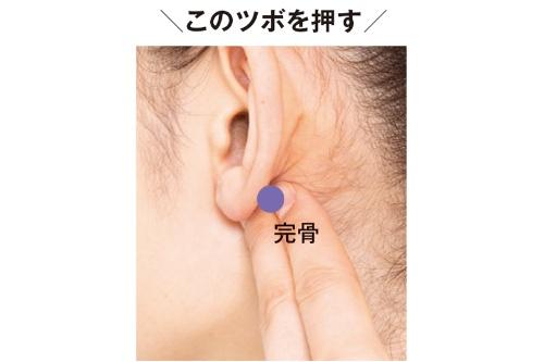 耳たぶの真後ろで、骨の出っ張りとの間にあるくぼみが「完骨」のツボ。両手の人さし指と中指を揃え、頭の重みを使って斜め下から持ち上げるように押す。20~30秒が目安