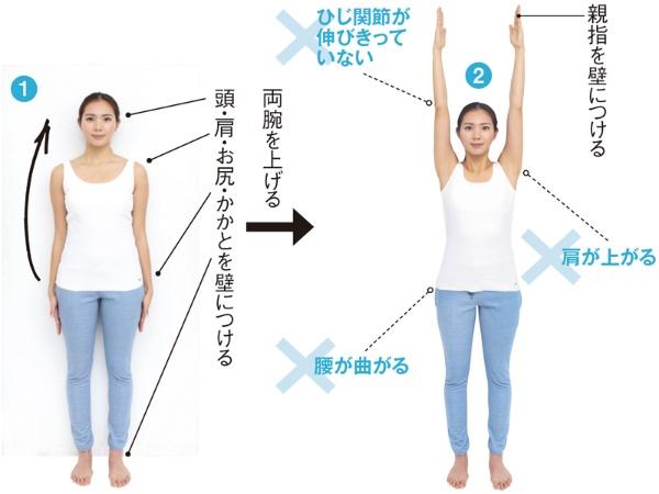 【テスト1】壁の前で腕をUP! 真っすぐに上がるかチェック!