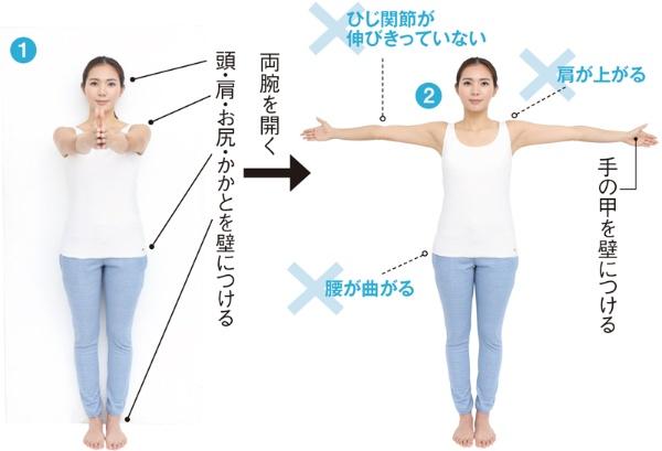【テスト2】腕を開いて壁につける。肩が上がってないかチェック!