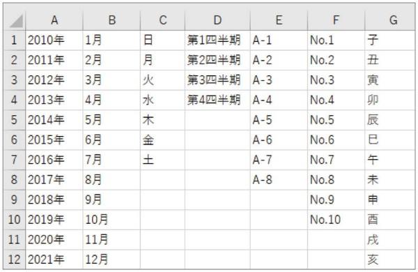 オートフィルを実行した場合、連続データになる値の例