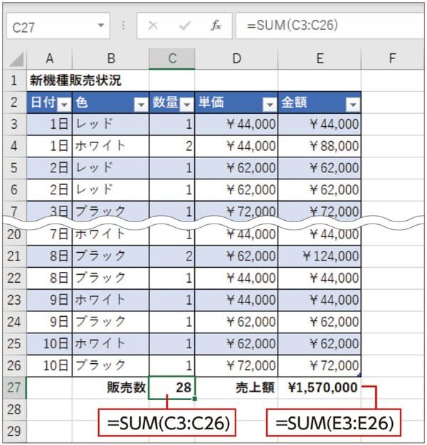 C27セルに「=SUM(C3:C26)」、E27セルに「=SUM(E3:E26)」と入力