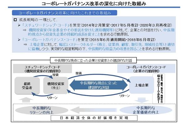 引用/金融庁作成(記事中の図版はすべて、発言者による作成の資料から一部を抜粋しています)