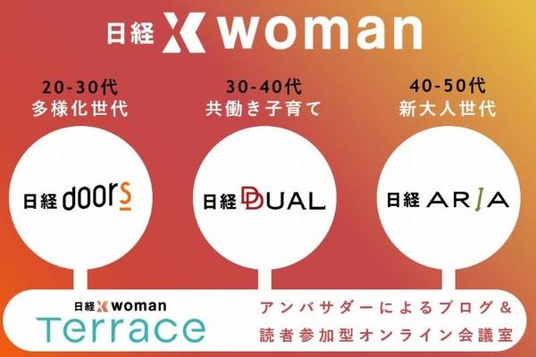 日経xwoman Terraceは、20‐50代の働く女性向けWEBメディア3つを横串でつなぐデジタルプラットフォームです。アンバサダーが執筆するブログと、読者も書き込めるオンライン会議室で構成されています